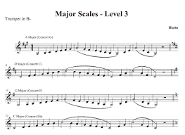 French Horn Scales Finger Chart Fingering Charts Discovery Band Gesd