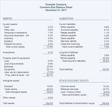 Ratios In Balance Sheet 03x Table02 Financial Analysis Financial Ratio Balance Sheet