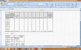 Курсовая оценка стоимости объектов недвижимости Курсовая работа по оценке недвижимости вариант 2 Эксель