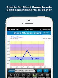 Tracking Blood Sugar Levels Diabetes Glucose Tracker App Idiabetes App Price Drops