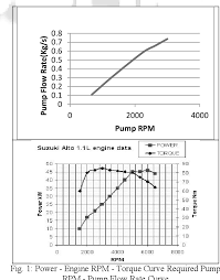 Figure 1 From Cfd Analysis Of C I Engine Cooling Water