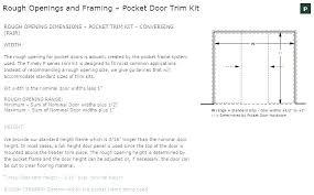 Standard Door Rough Opening Empoweringlifestrategies Co