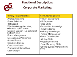 Roles Of A Sales And Marketing Manager Responsibilities Of A Marketing Manager Term Paper Example
