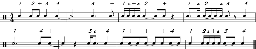 More and more, musicians are being left to figure out the phrases on their own. Learn To Read Drum Music Part 7 Tied Notes The New Drummer