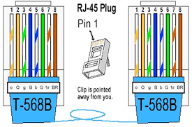 cat5e network cable wiring diagram intended for wire diagram cat5e network wiring diagram b cat5e network cable wiring diagram intended for wire diagram cat5e wiring diagram with rj 45 ethernet cable cat on tricksabout net captures in cat5e wiring