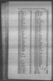 Index › Page 594 - Fold3.com