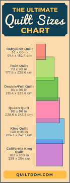 Bedspread Sizes Chart Quilt Sizes Chart