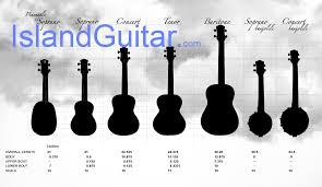 Bass Tuning Chart Ukulele Tunings Uke Size Chart With Explanation Soprano