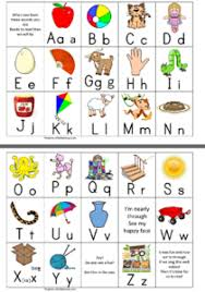 The letters of the english alphabet the phonetic sounds they make how to write the. A To Z Phonics Song Placemat To Sing Along With The Video Free Download Phonics Song Phonics Phonics Alphabet Song