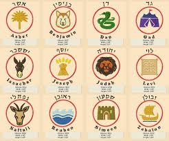 12 Tribes Of Israel Month Chart Symbols Of 12 Tribes Of Israel Come Let Us Rally Round The