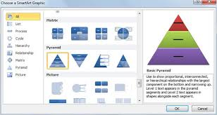 Pyramid Powerpoint How To Create A Maslows Pyramid Of Needs In Powerpoint Using Smartart