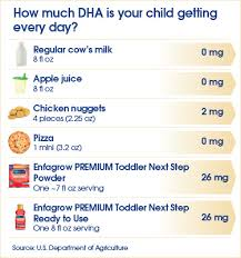 Baby Eating Chart Twin Feeding Schedule Template Other