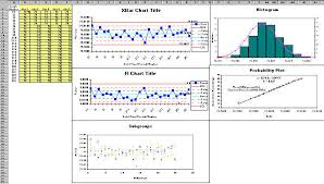 X Chart Template Automatic Control Charts With Excel Templates