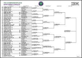 Australian Open Draw Chart Wimbledon 2019 Results Live Tennis Scores Full Draw