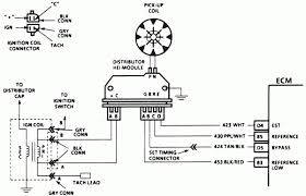 diagram coil mobil cara pasang koil mobil 3 kaki wiring diagrams  repair guides wiring diagrams wiring diagrams autozone com on diagram coil mobil what is the wiring Jet V Force Plus Wiring Diagram 2004 Xterra