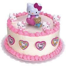 Aneka Cara Membuat Kue Ulang Tahun Anak Yang Cantik