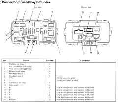 2008 scion tc light wiring diagram on 2008 images free download 2005 Scion Tc Fuse Box Diagram 2008 scion tc light wiring diagram 14 scion xb wiring diagram 2005 scion tc wiring diagram 2005 scion tc fuse box diagram power windows