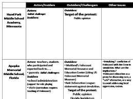 Complete Data Retrieval Chart Authorstream