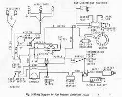 1950 john deere b wiring diagram simple wiring diagrams john deere b wiring diagram 41 1950 john deere b wiring diagram at barcampmedellin