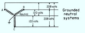 buck boost transformer wiring diagram buck wiring diagrams 4 wire buck boost transformer wiring diagram