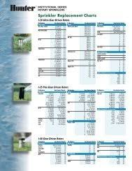 Dometic Replacement Chart Dometic