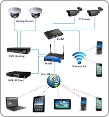 cctv wiring diagram cctv wiring diagrams converted diagram%20cctv cctv wiring diagram converted diagram%20cctv