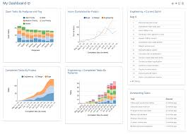 Velocity Easy Powerful Asana Reports Dashboards And