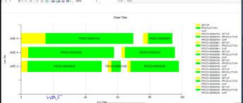 Bar Chart Range How To Add Two Different Values On Gantt Range Bar Chart In