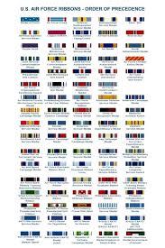 Usmc Ribbon Order Chart Medal Rack Builder Rehobothemc Org