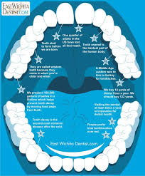dental web marketing 108 best marketing ideas gifts images on pinterest marketing