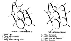 Duralast Belt Diagrams Wiring Schematic Diagram