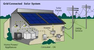 solar pv net metering schematic diagram solar how does net metering work for on grid or off grid solar energy on solar pv