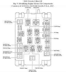 toyota celica fuse diagram wiring diagrams best a c problem i have a 2001 toyota celica gt the a c not 1998 toyota celica logo toyota celica fuse diagram