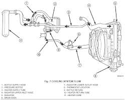 2003 durango radiator diagram diy enthusiasts wiring diagrams \u2022  1999 dodge durango cooling system diagram basic guide wiring diagram u2022 rh hydrasystemsllc com 2005 durango 2002 durango