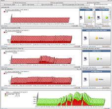 Esm Health Monitoring Micro Focus Community 1502682