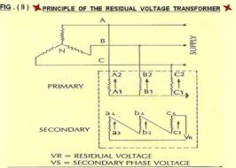 what is a residual voltage transformer quora residual voltage transformer rvt are used to detect the neutral to ground fault conditions on the star type connections they are manufactured at the