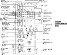 1999 ford ranger fuse box diagram diagram pinterest ford 1998 Ford Ranger Power Distribution Box Diagram image result for 1998 ford explorer relay box diagram 1998 ford ranger fuse box diagram