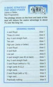 Spinettis Basic Strategy Card For Video Poker