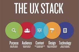 Content Strategy For User Experience Tracsoft