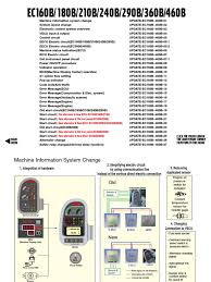 ec160b 460b switch relay Volvo V70 Electrical Diagram Volvo Vecu Wiring Diagram #22