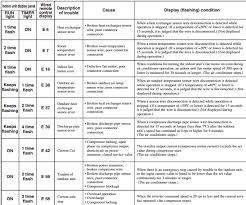 basic air conditioner wiring diagram on basic images free Central Air Conditioner Wiring Diagram basic air conditioner wiring diagram 15 york central ac schematic diagram rv air conditioner wiring diagram central air conditioning wiring diagrams