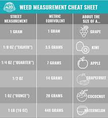 Weed Gram Chart Weed Measurements A Complete Guide My 420 Tours
