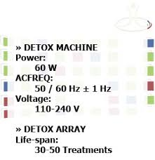 Foot Detox Machine Color Chart Ion Cleansing Foot Detox Machine Health Is In