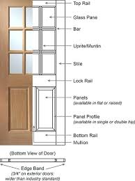 door jamb diagram. Glossary Doors Diagram Of Wooden Door Bottom Frame Name Jamb R