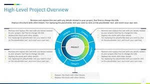 Project Status Slide Project Status Slides Template 2018 In Powerpoint