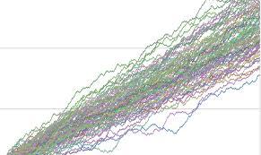 The Patient Chart Pattern Trader Michael Harris Medium