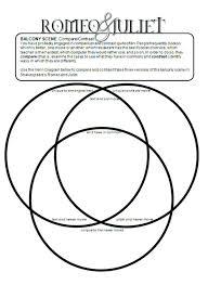 Compare And Contrast Venn Diagram Venn Diagram Comparing Three Things Stockshares Co