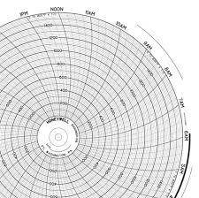 Mercury Chart Recorders 24001660 016 Honeywell Circular Chart