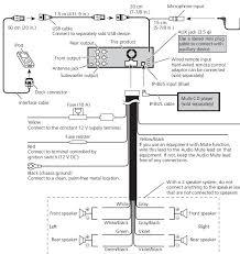 very best pioneer head unit wiring diagram wiring diagram pioneer Alpine Head Unit Wiring Diagram pioneer head unit wiring diagram the samba detail very best pioneer head unit wiring diagram wiring alpine head unit wiring diagram