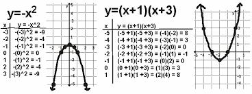 math spoken here classes quadratic
